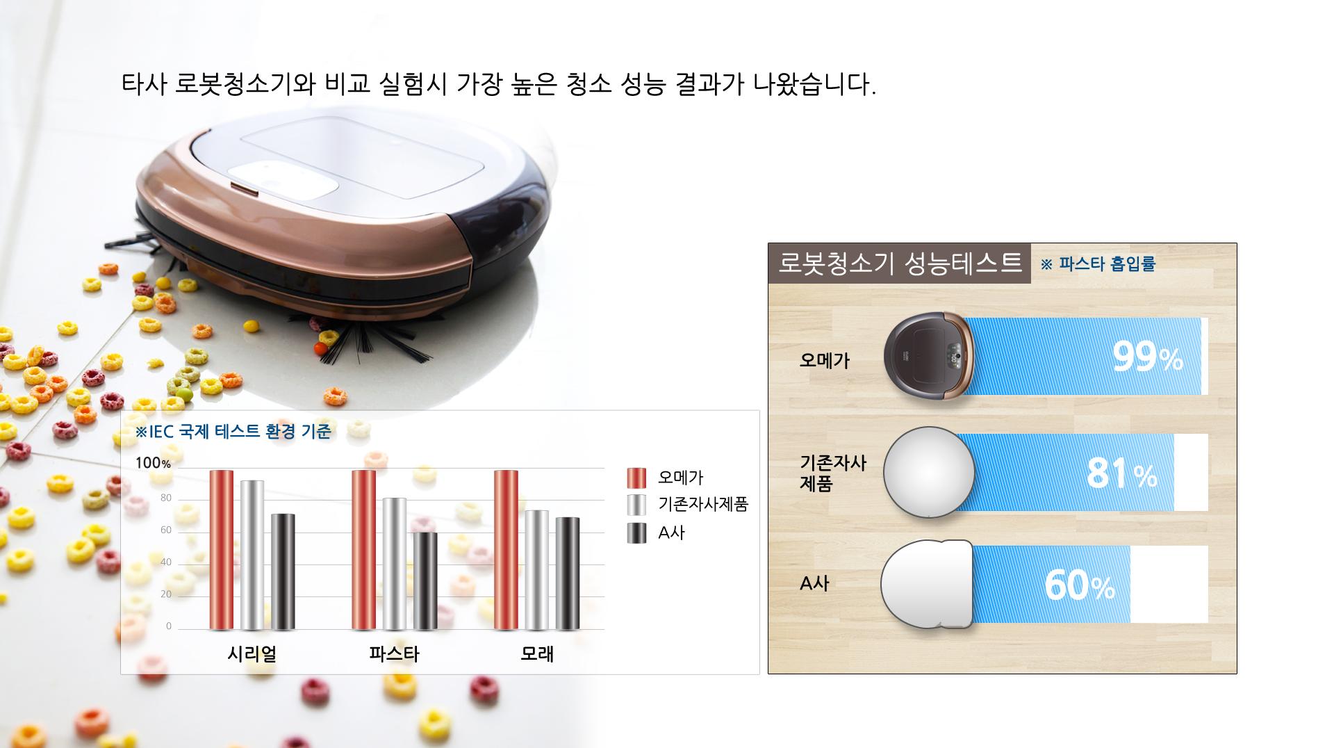 오메가_상품기술서_04