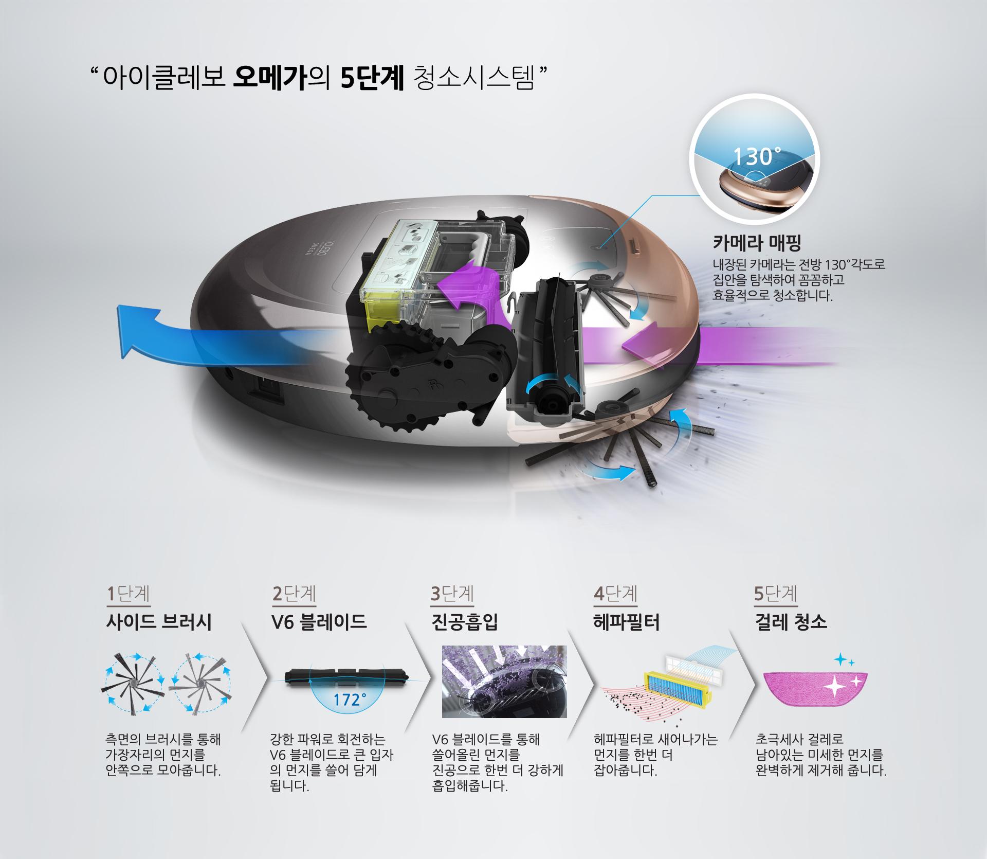 오메가_상품기술서_08
